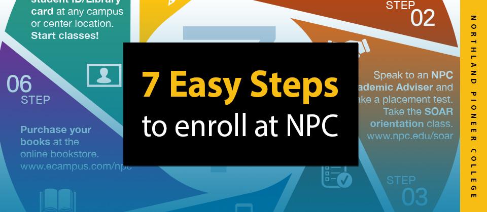 NPC_seven_easy_steps