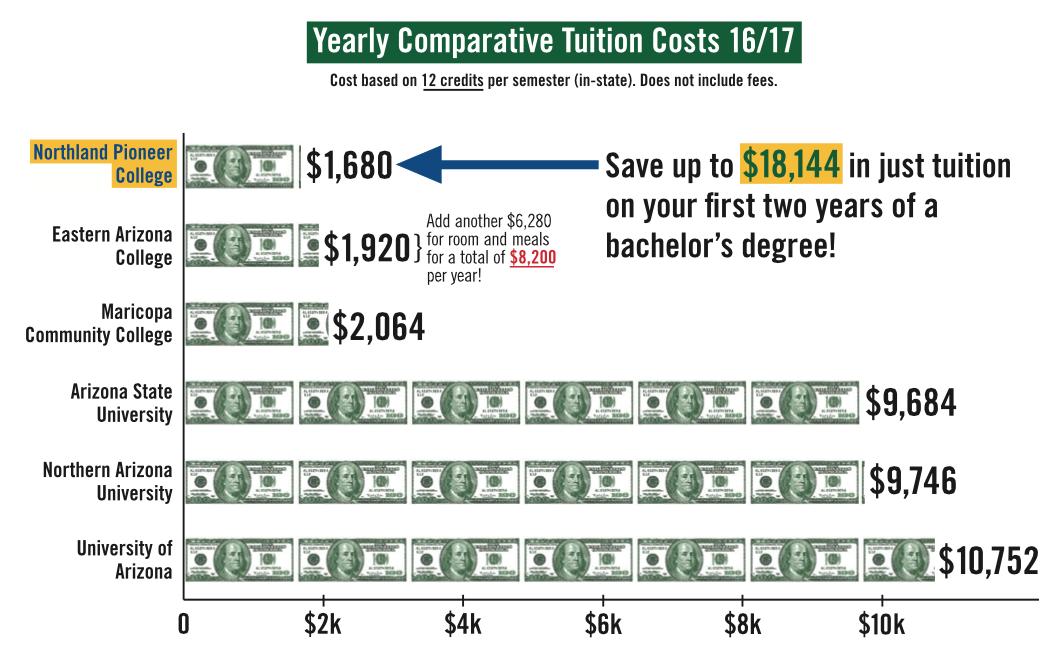 npc_cost_comparison