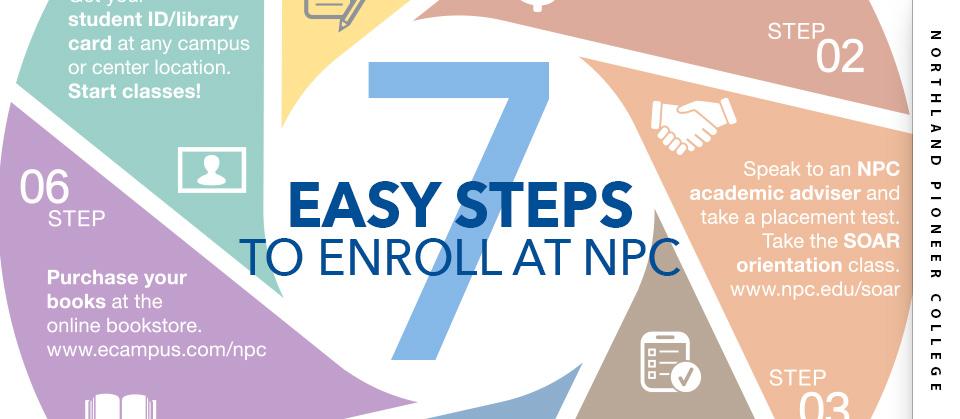 NPC_7_easy_steps